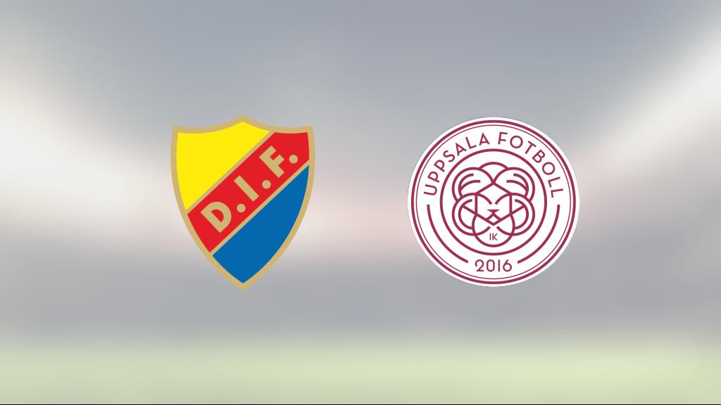 Rachel Bloznalis och Linda Motlhalo matchvinnare när Djurgården vann mot IK Uppsala